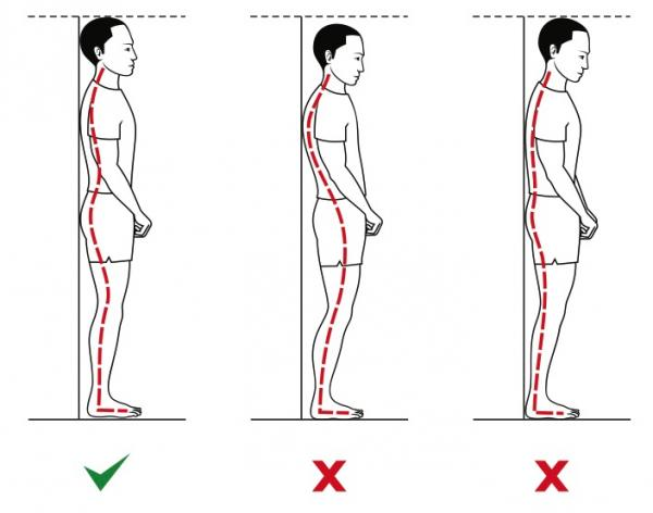 Oregon City Chiropractor explains a simple home posture test